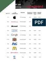 Eurobrand+2012+Global+Top+100