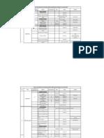LCC Schedule