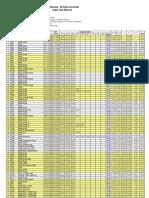 Sample Calculation - Standard Deviation for Concrete