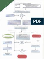 Processus_EquivalenceDiplome