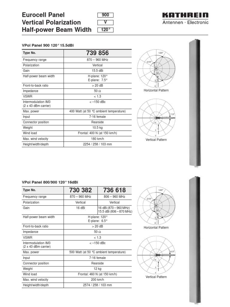kathrein 739495 pdf