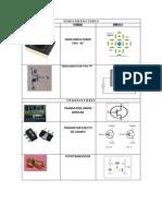 Cuadro de Particulas Electronicos