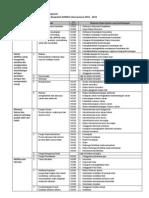 Taxonomy II 2012