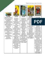Sintesis Numerologica de Los Arcanos