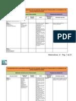 2º Matriz de Planeación Telesecundaria (Matemáticas)