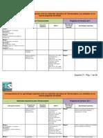 3º Matriz de Planeación Telesecundaria (Español)