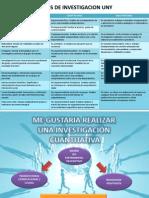 DISEÑOS DE INVESTIGACION UNY