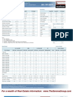 Manatee County Real Estate Market Report - Year to Date - All Property Types - August 2012