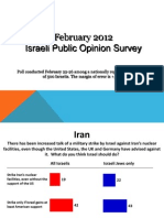 Israel Poll Feb 2012