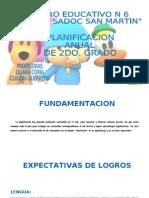 Plan Ificacion Anual Liliana Coria 2º grado nivel primario San Luis Argentina