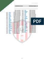 05. Estadísticas Generales. Registro de Faltas. Temporada 08 (2012-13)