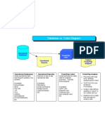 Database+and+Cube+Diagram