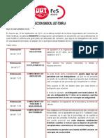 Analisis Documento de La Patronal Convenio