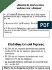 Ciudad Autónoma de Buenos Aires PRESUPUESTO