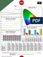 Toshiba 32C120U CNET review calibration results