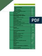Analisis de Costos y Beneficios de Una Hectarea de Platano