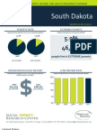 2011 South Dakota Fact Sheet