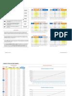Calculadora de Investimentos - Acompanhamento