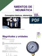 diapositivas neumatica