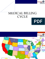 US Medical Billing Cycle
