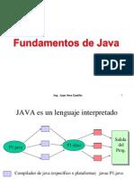 Clase Java