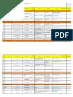 m&e Vendor List for Honda 4w