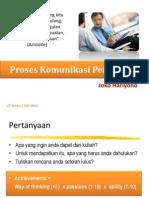 SKOM4328 #2 - Proses Komunikasi Pemasaran