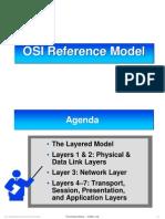 02 OSI Reference