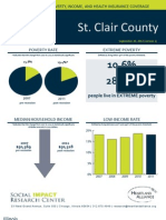 2011 St. Clair County Fact Sheet
