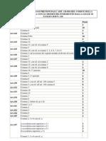 Tabella Punteggi Patente Art 126 Bis d e 29 Luglio 2010