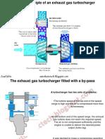 Turbocharger - Basics Principle