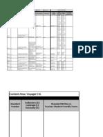 1 - Essential Standards Framework LMS Rev 1213