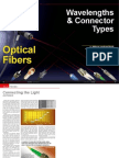 Feature Optical