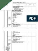 m1 Utilizarea Aplicatiilor Tip CAD