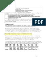 F321 Periodicity