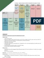 Planning Montpellier 12