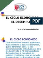 El Ciclo Económico y El Desempleo
