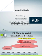 EA Maturity Model