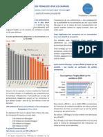 Les Entreprises Francaises Penalisees par les charges - Fondation Concorde