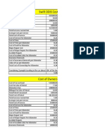 Ownership Cost Swift Vdi vs Vxi