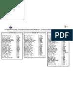 Categorías de Árbitros septiembre 2012