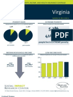 2011 Virginia Fact Sheet