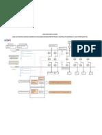 Back Up Protection Schemes at Sectionaliser--Analog Circuits