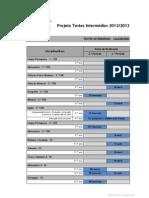 Calendário dos testes intermédios 2012-13