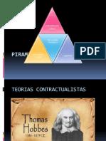 Presentacion Thomas Hobbes