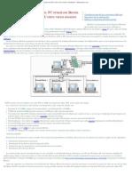 Manual de instalación Betwin. PC virtual con Betwin 2000_xp_ compartir una C