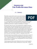 Amazon Profits Revenues Data Analysis