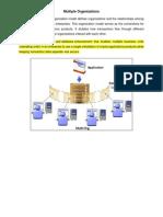 Multi Org in Oracle Apps_anuj