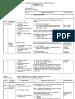 Scheme of Work BIOLOGY FORM 4, 2009