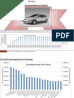 UK Car Data